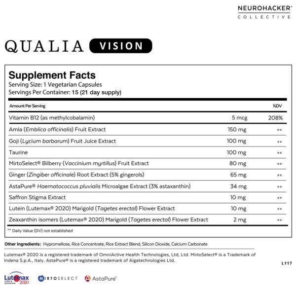Qualia Vision Supplement Facts